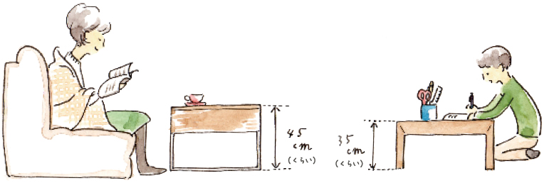 センタ-テーブルの高さはどうする?